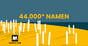 MiGreat 44000 duizend namen logo